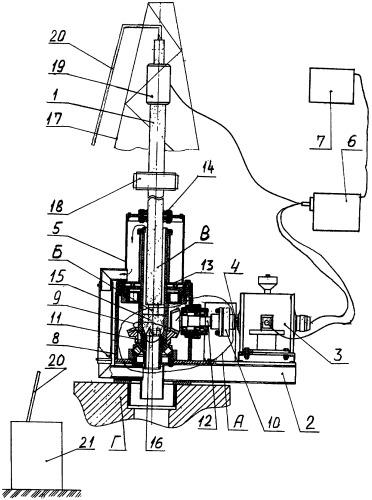 Нагрузочное устройство для тестирования гидравлического забойного двигателя