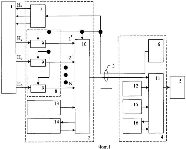 Сканирующий магнитный интроскоп для дефектоскопического контроля стальных эксплуатационных колонн скважин