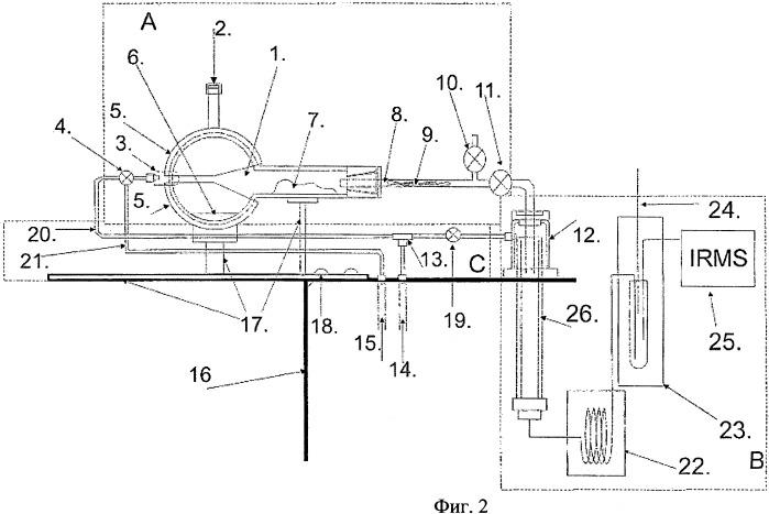 Камера термической дегидратации спирта, аппарат и способ определения изотопной композиции необменных атомов водорода и дейтерия в этанольных образцах