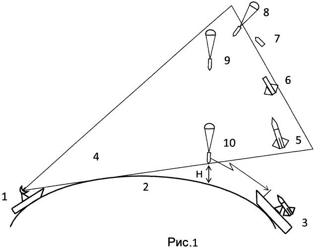 Устройство для определения наличия или отсутствия сигнала рлс на разных высотах над водной поверхностью
