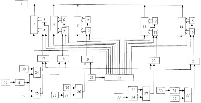 Устройство контроля параметров условий труда