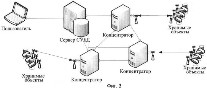Способ повышения скорости поиска данных с использованием адаптивных носителей данных