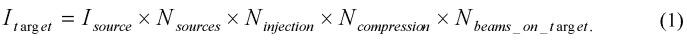 Системы и способы однотактного тяжелоионного синтеза