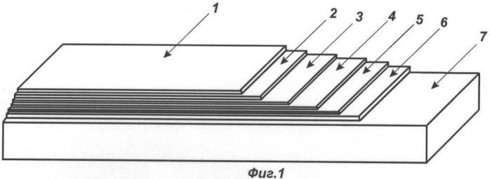Способ обработки высокотемпературного сверхпроводника