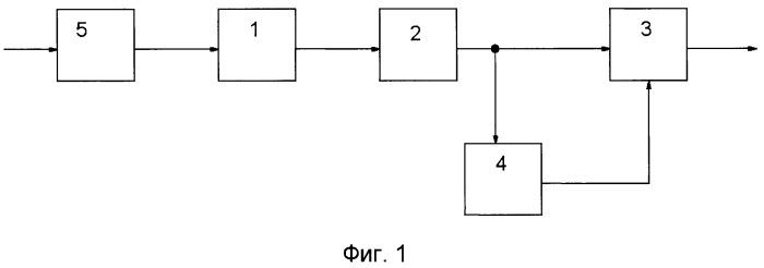 Устройство для демодуляции сигналов с относительной фазовой манипуляцией