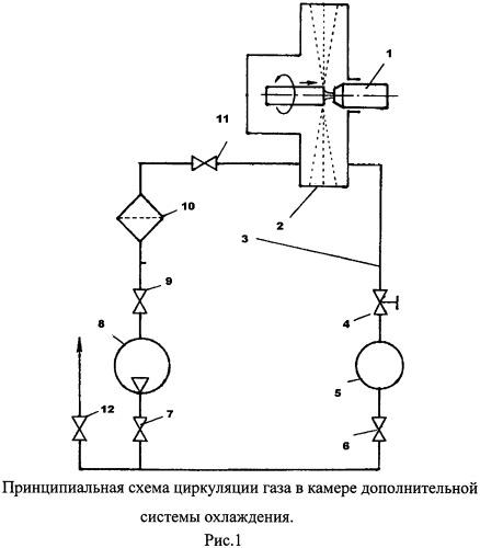 Способ производства порошка из титановых сплавов