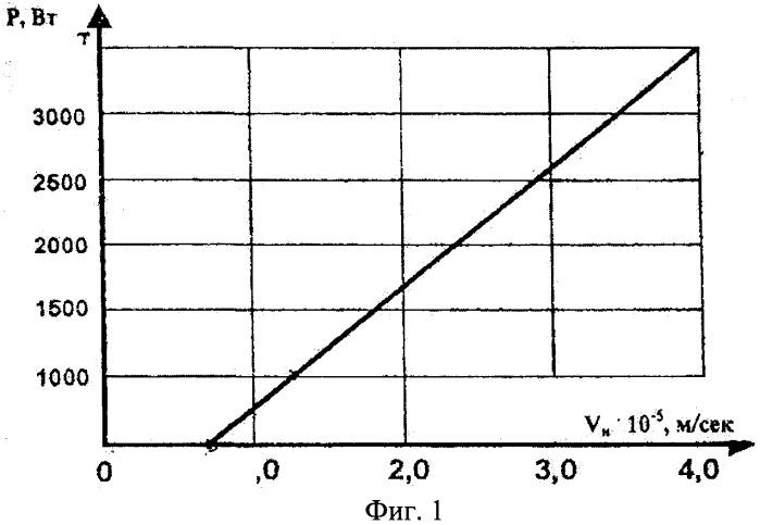 Способ наплавки коррозионно-эрозионного порошка присадочного материала на стальную поверхность детали