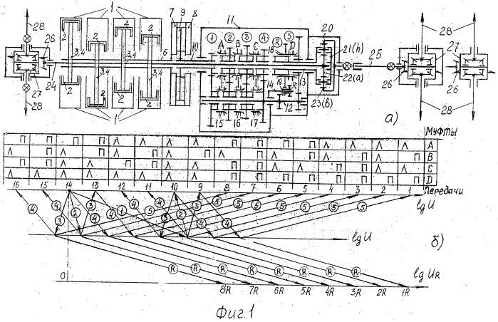 Моторно-трансмиссионный модуль