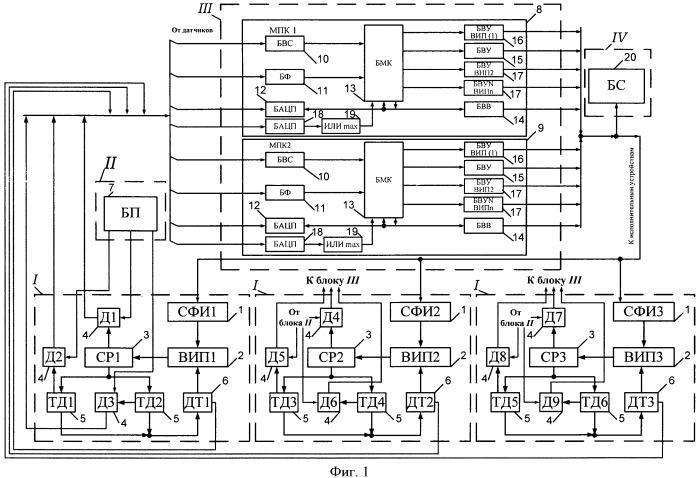 Устройство непрерывного температурного контроля и автоматического регулирования нагрузки силового электрооборудования электровоза