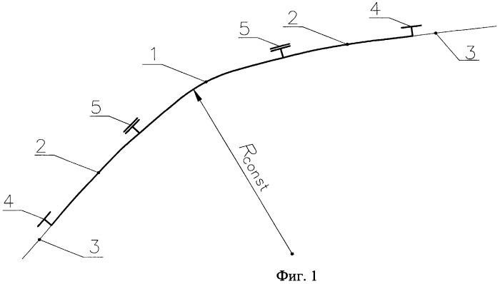 Конструкция железнодорожного пути в кривых