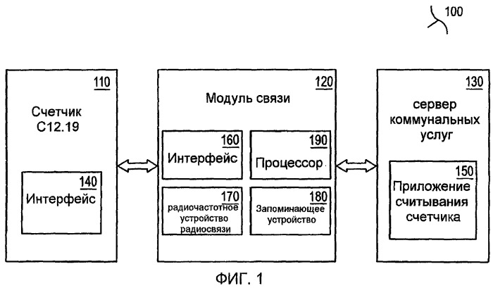 Способ и система считывания данных счетчика коммунальных услуг по сети