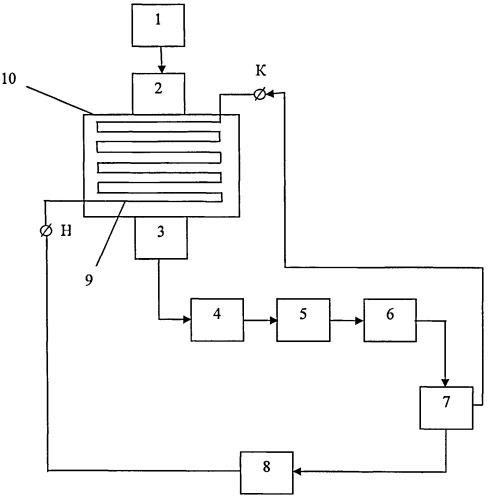 Устройство для определения высоты слоя вещества
