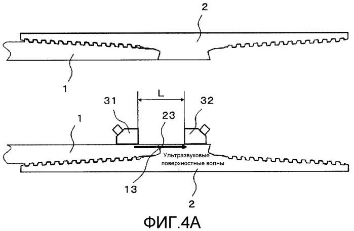 Способ оценки состояния закрепления резьбового соединения труб или трубок, способ закрепления резьбового соединения труб или трубок и устройство для оценки состояния закрепления резьбового соединения труб или трубок