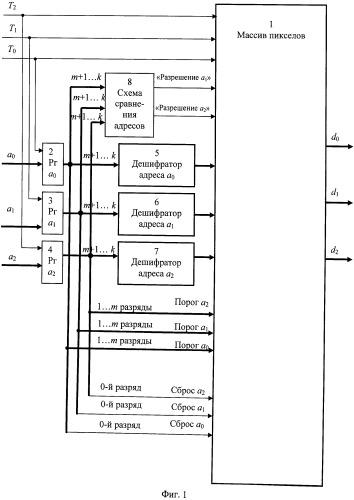 Устройство формирования видеосигнала от кмоп-матрицы