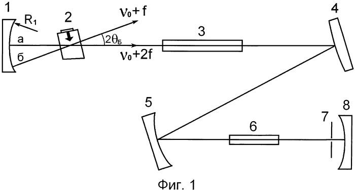 Лазер с модуляцией добротности резонатора и синхронизацией мод