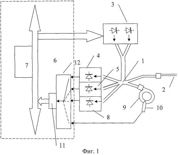 Система дистанционного контроля воздушной линии электропередачи, снабженной оптоволоконным кабелем