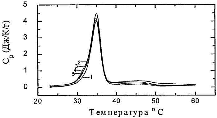 Способ получения коллагенсодержащей матрицы для иммобилизации биологически активных веществ