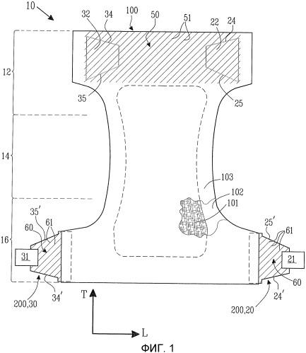 Поглощающее изделие с эластичными боковыми панелями, содержащими средства индикации