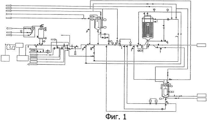 Применение установки первичной фильтрации/стабилизации жидкостей для тройной цели