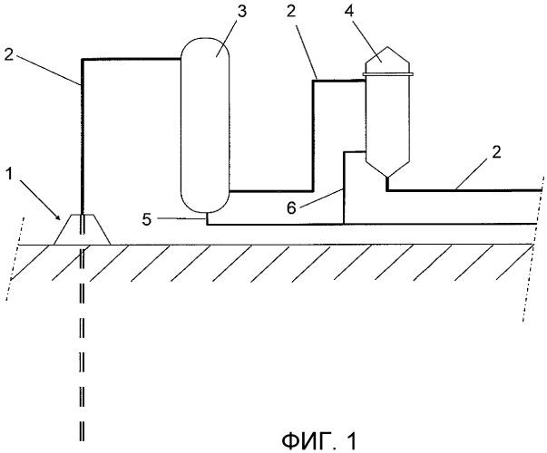 Установка и способ для отделения нефти от газовой смеси