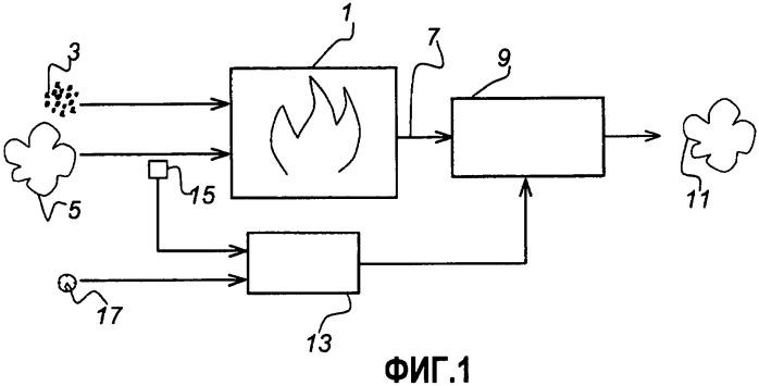 Способ и устройство для управления электростатическим пылеуловителем