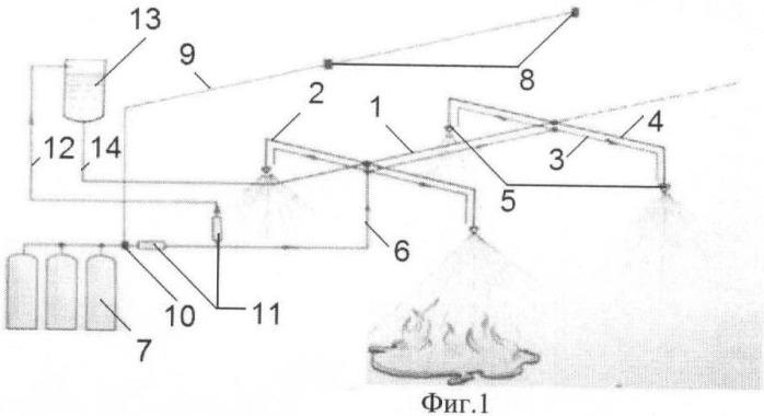 Газоводяная система пожаротушения кочетова