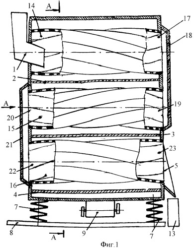 Грохот барабанный винтовой для классификации строительных материалов