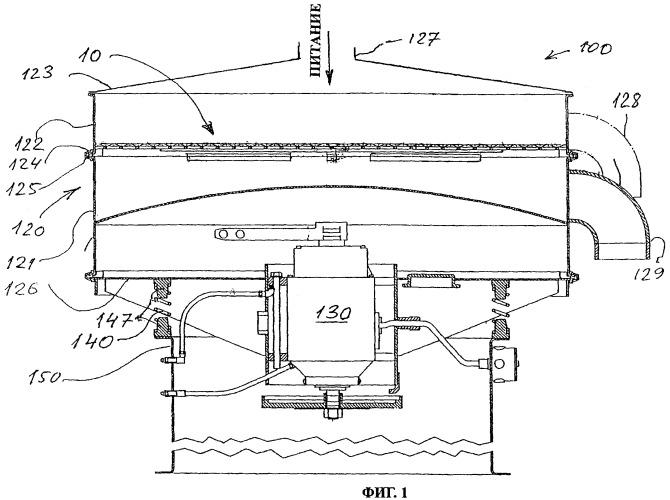 Многочастотная ситовая сборка для кругового вибрационного сепаратора