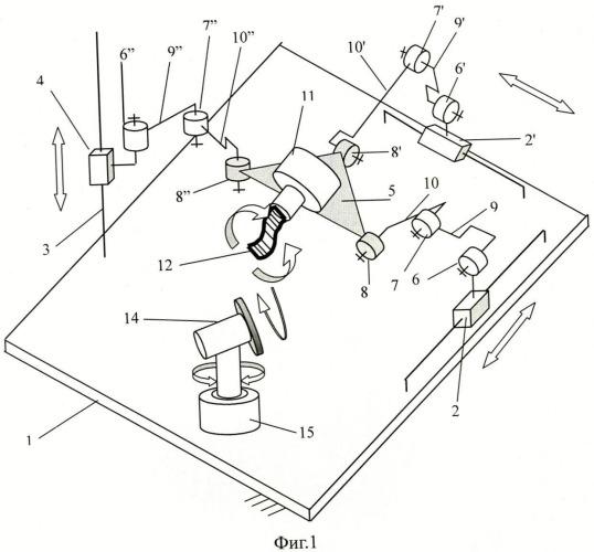 Модульная робототехническая технологическая установка