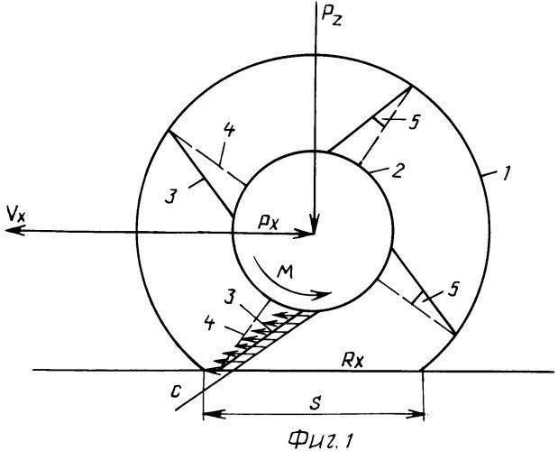 Способ регулирования силы трения колес транспортного средства на камерах-шинах