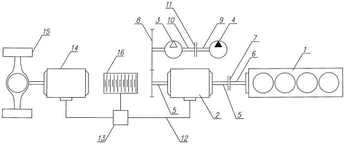Комбинированная энергетическая установка транспортного средства