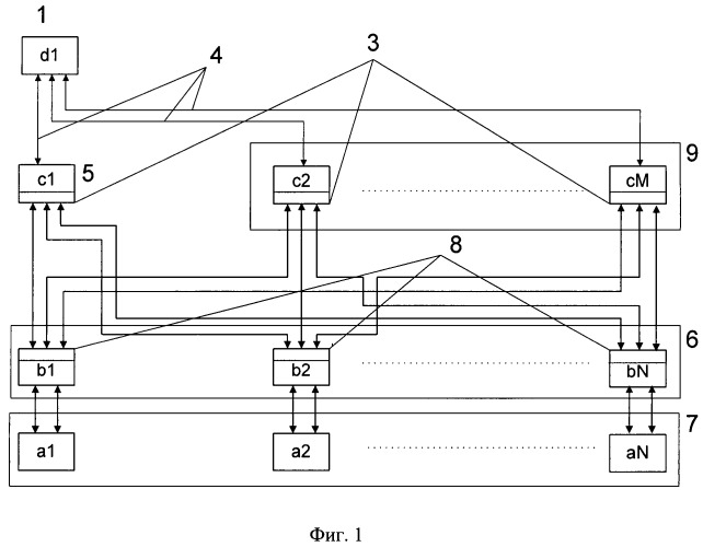 Система передачи данных маневровой автоматической локомотивной сигнализации