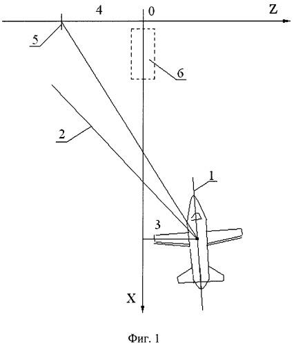 Способ управления самолетом при заходе на посадку
