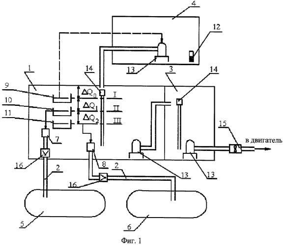 Способ определения достижения заданного остатка топлива в подвесном топливном баке в процессе его выработки