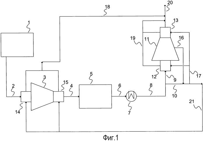 Уплотнение no-компрессора и расширителя остаточного газа в установке для получения азотной кислоты