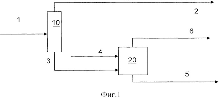 Способ обработки водного потока из реакции фишера-тропша посредством ионообменной смолы