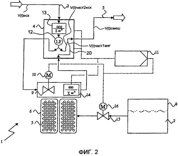 Способ работы установки умягчения воды с двумя калибровочными характеристиками и соответствующая установка умягчения воды