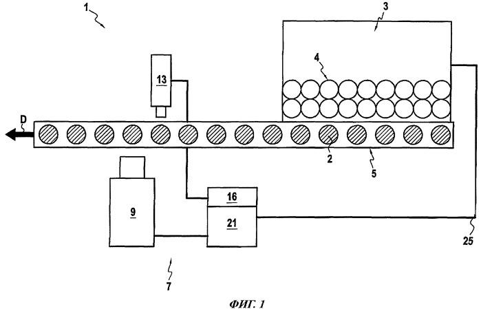 Способ и установка для маркировки прозрачных или полупрозрачных объектов при высокой температуре