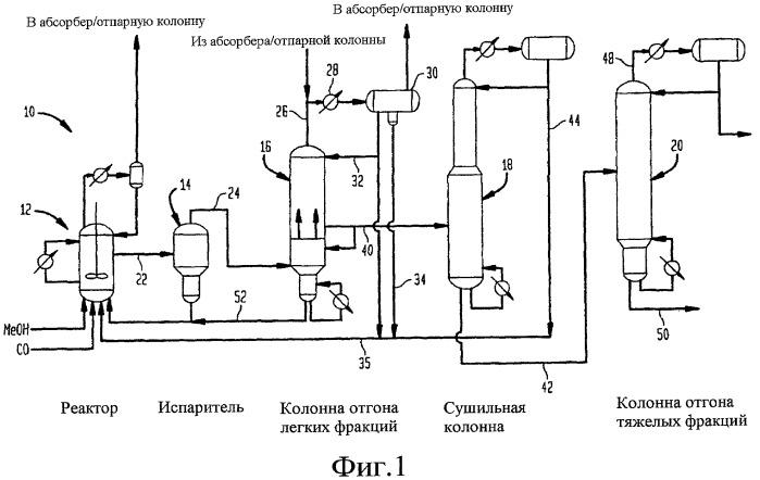 Способ и устройство для производства уксусной кислоты с улучшенной очисткой