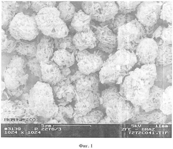 Применение подвергшегося поверхностной обработке карбоната кальция в тонкой бумаге, способ получения продукта тонкой бумаги улучшенной мягкости и полученные продукты тонкой бумаги улучшенной мягкости