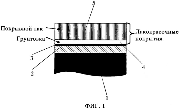 Коррозионно-защитная система для металлов и антикоррозионный пигмент для нее