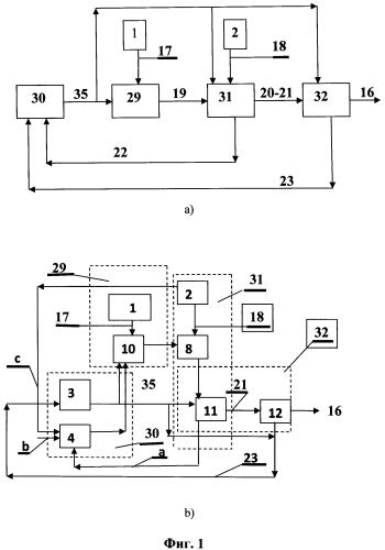 Многостадийный способ получения водородосодержащего газообразного топлива и теплогазогенераторная установка его реализации (способ аракеляна г.г.)