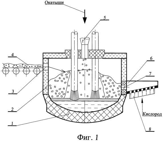 Способ выплавки стали в дуговой сталеплавильной печи