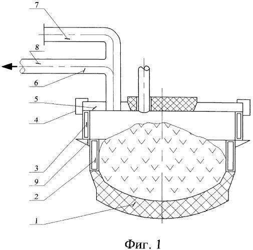 Способ выплавки стали в дуговой сталеплавильной печи и устройство для его осуществления