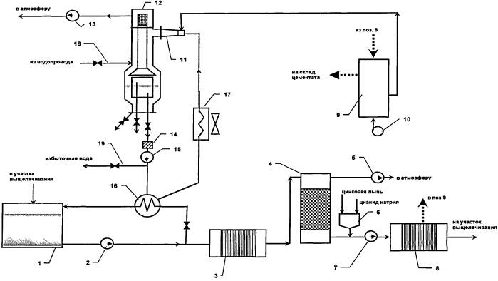 Способ и устройство получения цементата драгоценных металлов