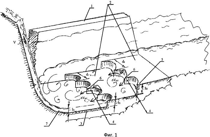 Водобой водосбросного сооружения