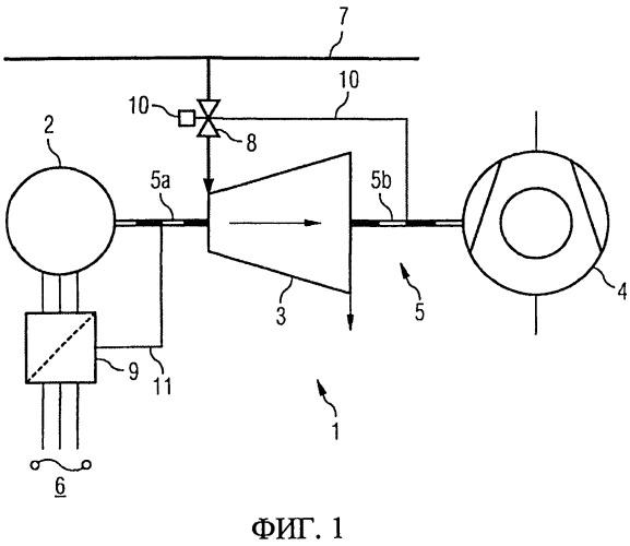 Линия генератора - паровой турбины - турбокомпрессора и способ для ее эксплуатации