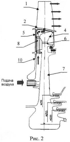 Способ изготовления интегрального блиска с охлаждаемыми рабочими лопатками, интегральный блиск и охлаждаемая лопатка для газотурбинного двигателя