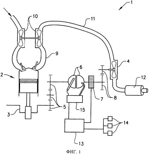 Способ автоматической регулировки способности турбокомпаундной трансмиссии передавать крутящий момент