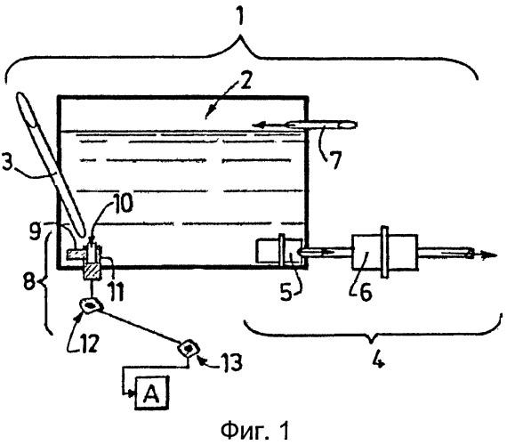Способ регулирования параметров впрыска, сгорания и доочистки двигателя внутреннего сгорания с самовоспламенением, оборудование для реализации указанного способа и двигательная система